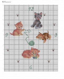 Grille Horloge chats